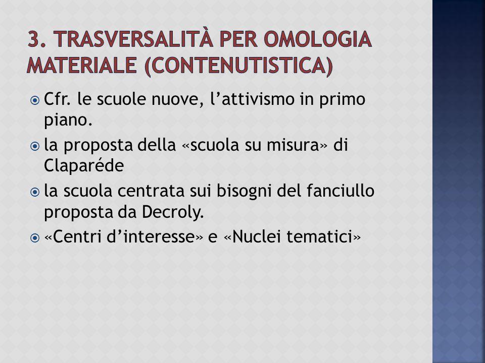 3. Trasversalità per omologia materiale (contenutistica)