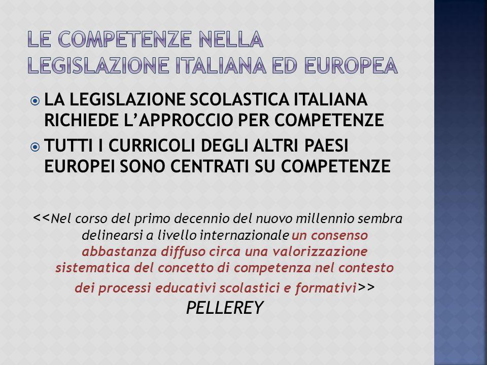 Le compEtenze nella legislazione ITALIANA ed europea