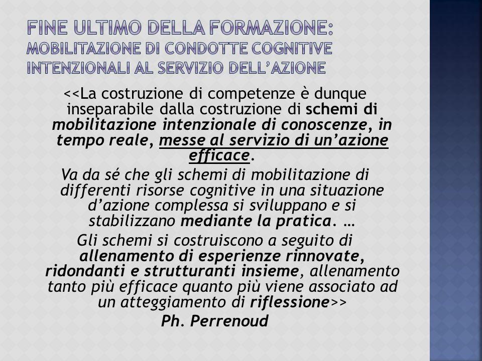 FINE ULTIMO DELLA FORMAZIONE: mobilitazione di Condotte cognitive intenzionali al servizio dell'azione