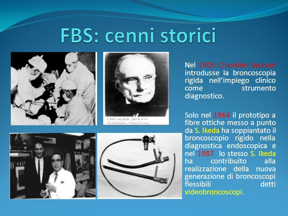 FBS: cenni storici Nel 1905 Chevalier Jackson introdusse la broncoscopia rigida nell'impiego clinico come strumento diagnostico.