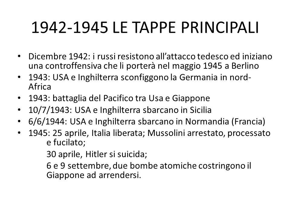 1942-1945 LE TAPPE PRINCIPALI