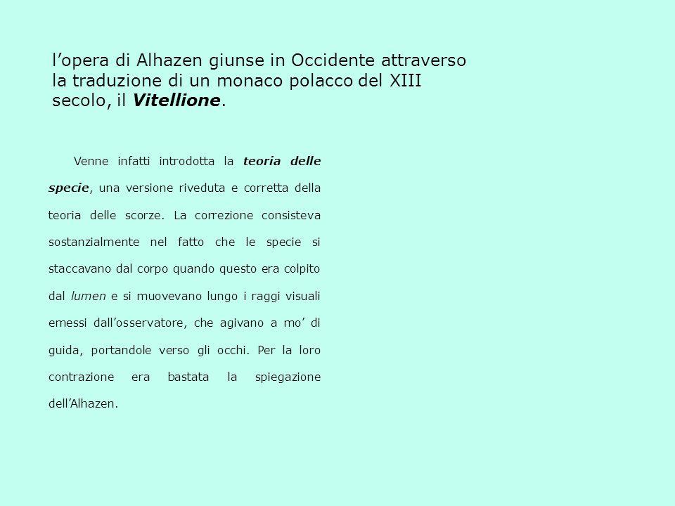 l'opera di Alhazen giunse in Occidente attraverso la traduzione di un monaco polacco del XIII secolo, il Vitellione.