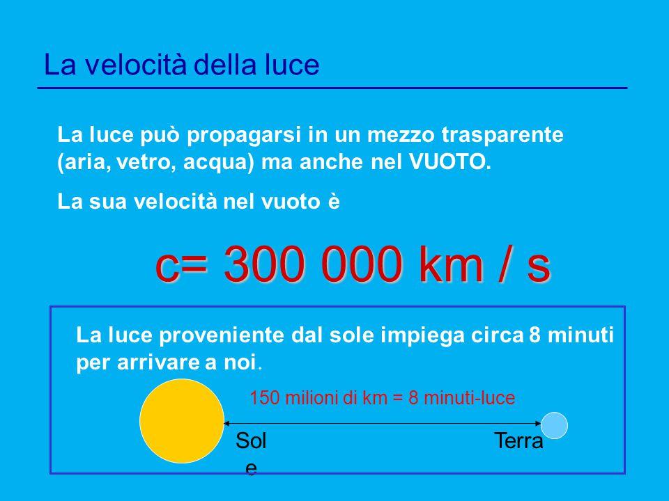 150 milioni di km = 8 minuti-luce