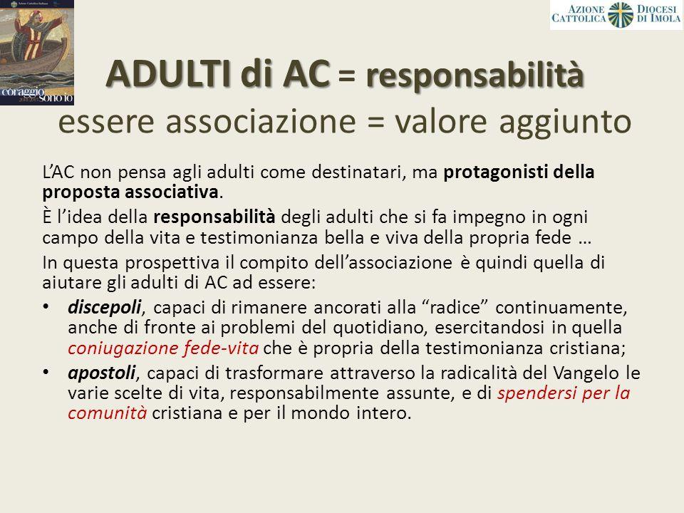 ADULTI di AC = responsabilità essere associazione = valore aggiunto