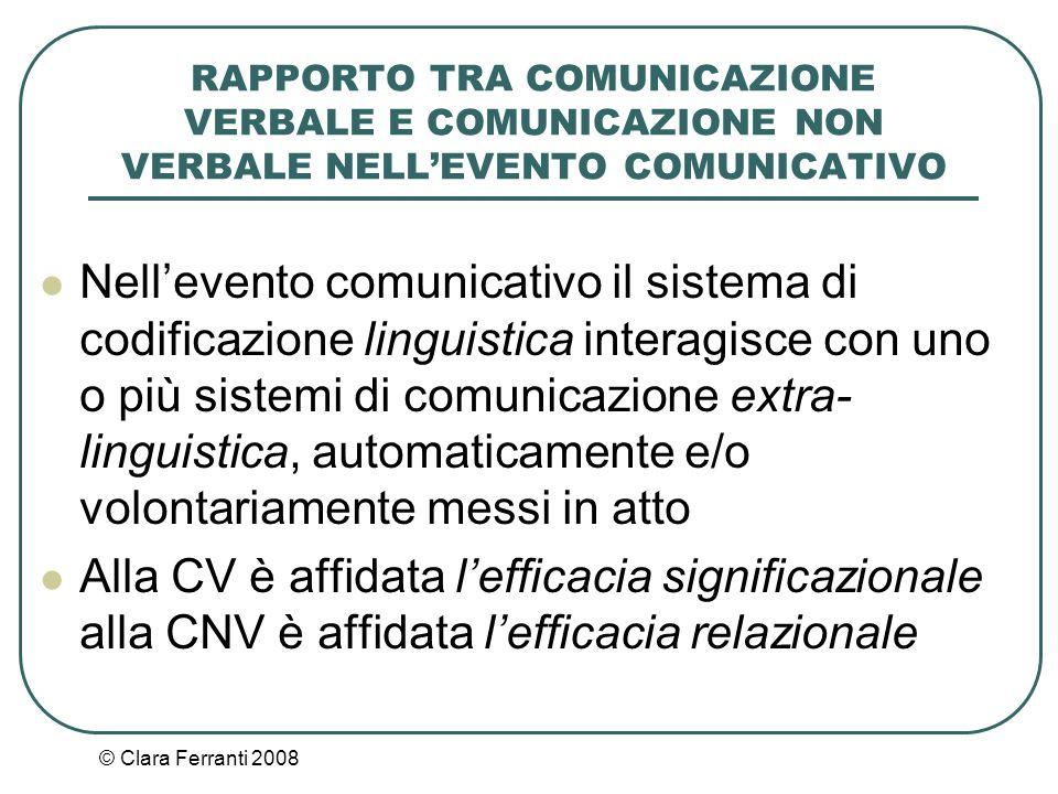 RAPPORTO TRA COMUNICAZIONE VERBALE E COMUNICAZIONE NON VERBALE NELL'EVENTO COMUNICATIVO