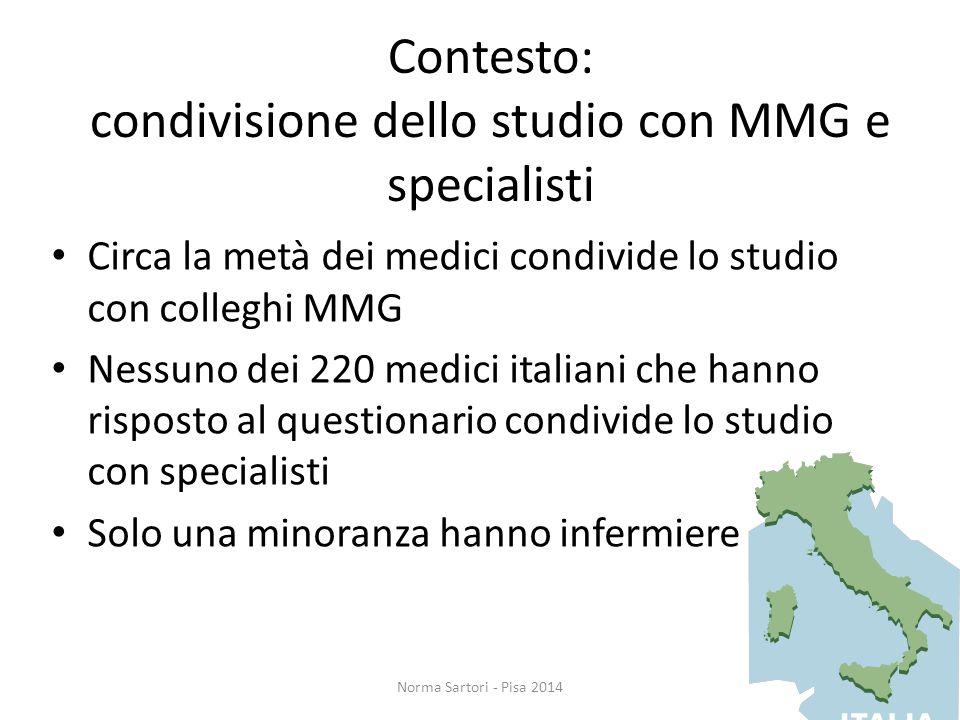 Contesto: condivisione dello studio con MMG e specialisti