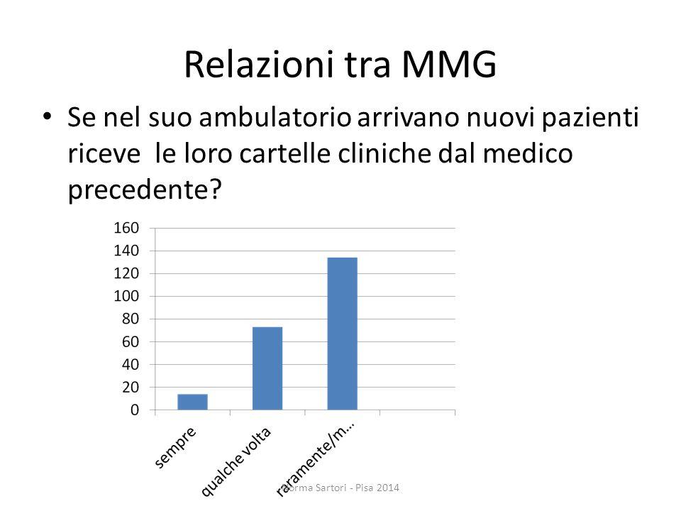 Relazioni tra MMG Se nel suo ambulatorio arrivano nuovi pazienti riceve le loro cartelle cliniche dal medico precedente