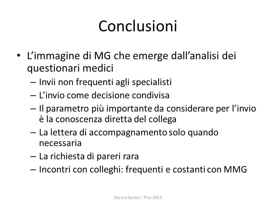 Conclusioni L'immagine di MG che emerge dall'analisi dei questionari medici. Invii non frequenti agli specialisti.