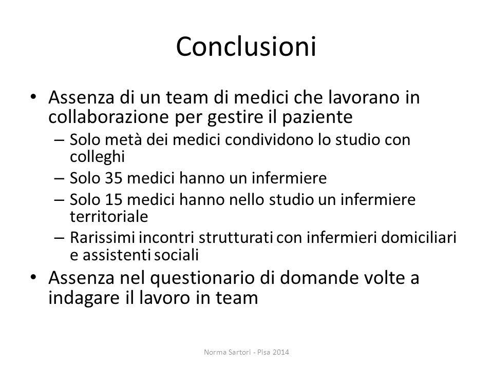 Conclusioni Assenza di un team di medici che lavorano in collaborazione per gestire il paziente.