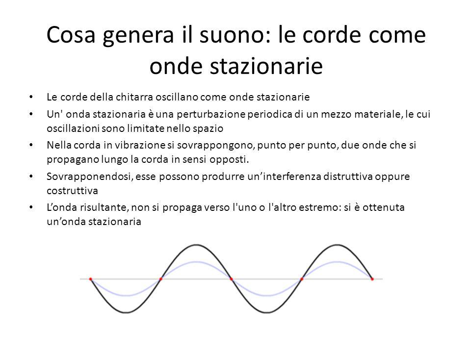 Cosa genera il suono: le corde come onde stazionarie