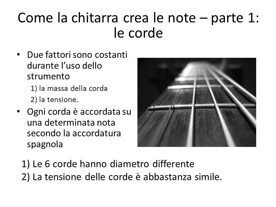 Come la chitarra crea le note – parte 1: le corde