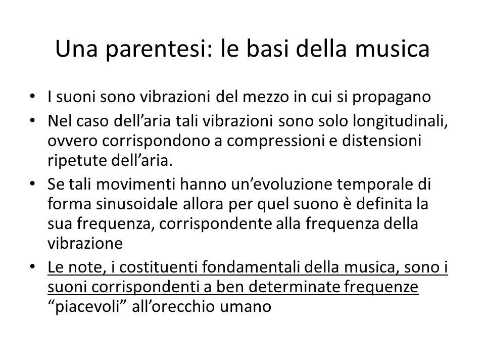 Una parentesi: le basi della musica