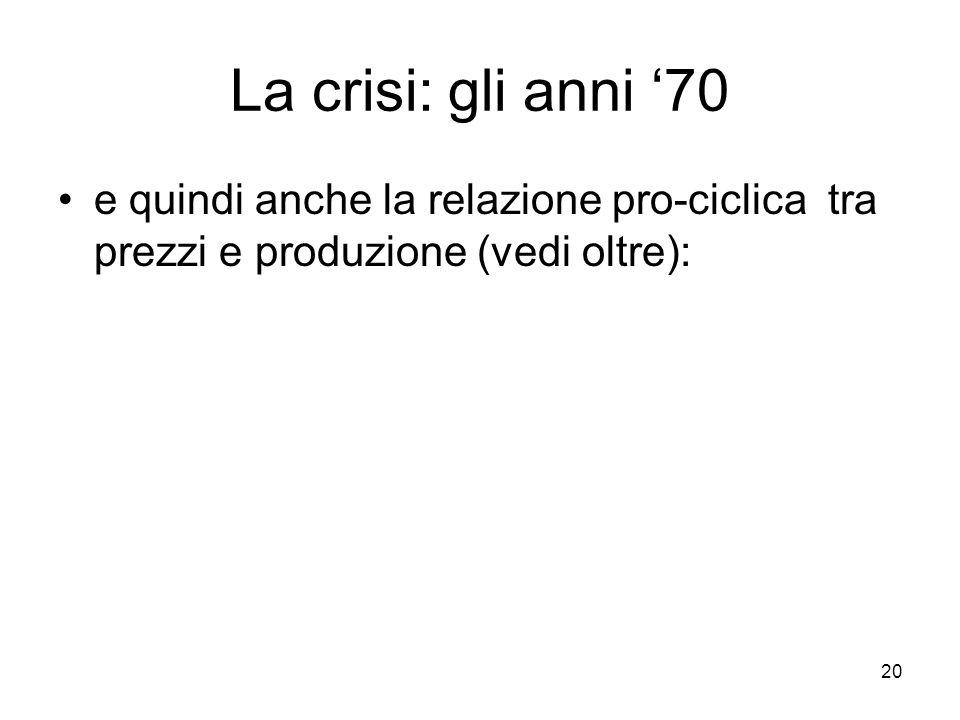 La crisi: gli anni '70 e quindi anche la relazione pro-ciclica tra prezzi e produzione (vedi oltre):