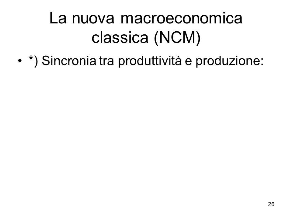 La nuova macroeconomica classica (NCM)