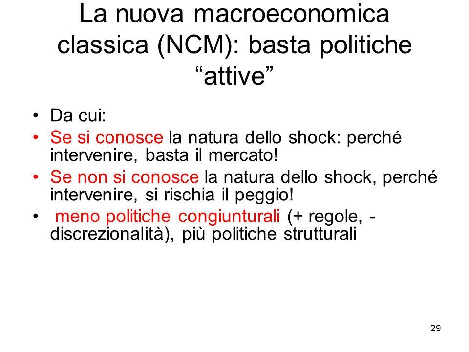 La nuova macroeconomica classica (NCM): basta politiche attive