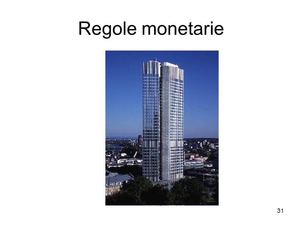 Regole monetarie