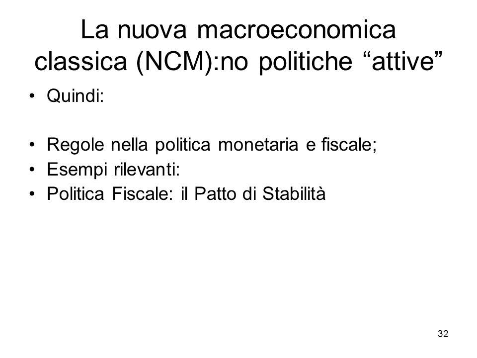 La nuova macroeconomica classica (NCM):no politiche attive