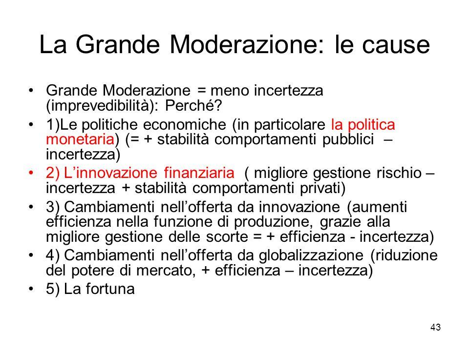 La Grande Moderazione: le cause