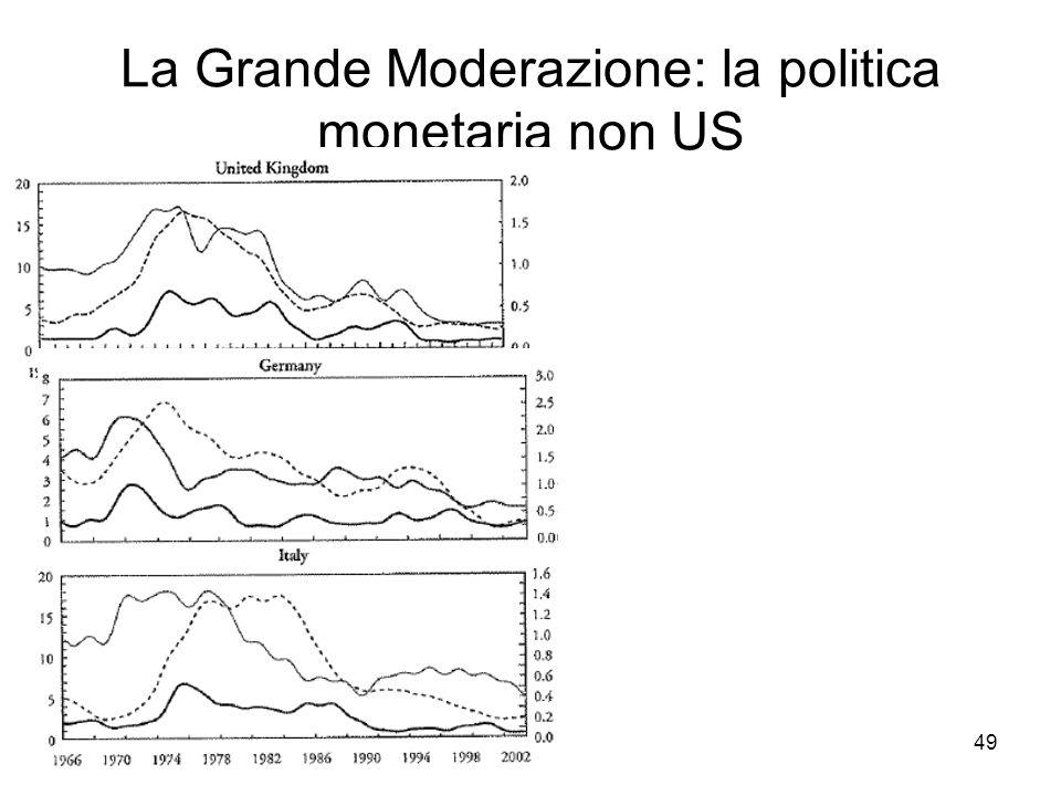 La Grande Moderazione: la politica monetaria non US