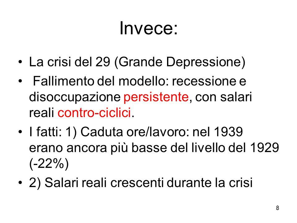 Invece: La crisi del 29 (Grande Depressione)