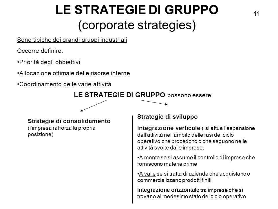 LE STRATEGIE DI GRUPPO (corporate strategies)