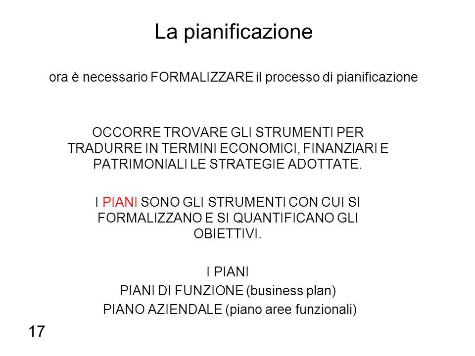 La pianificazione ora è necessario FORMALIZZARE il processo di pianificazione