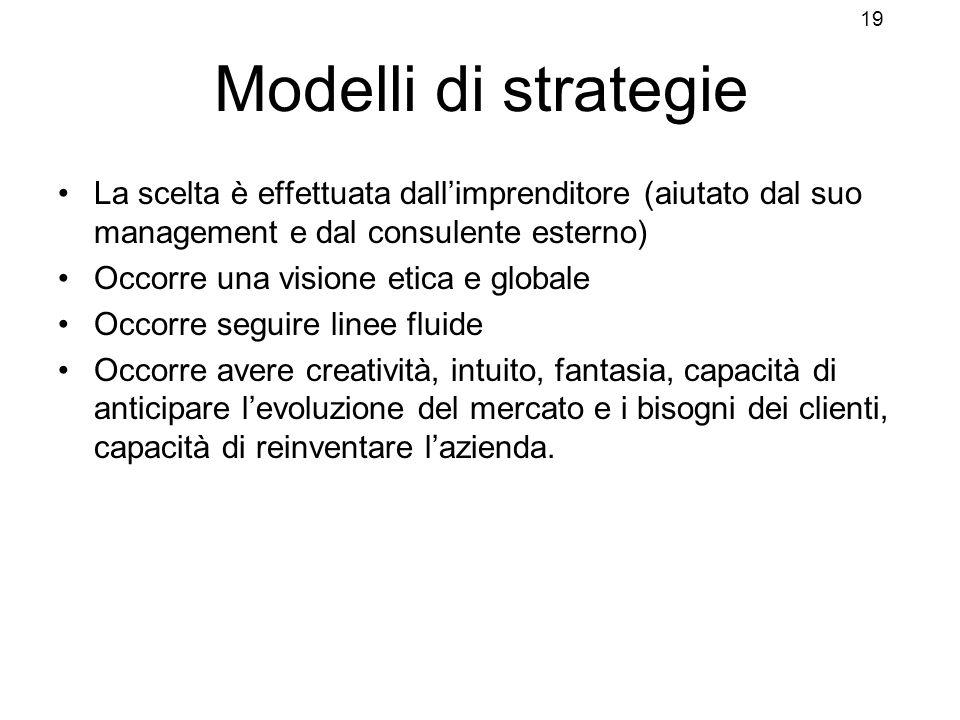 19 Modelli di strategie. La scelta è effettuata dall'imprenditore (aiutato dal suo management e dal consulente esterno)