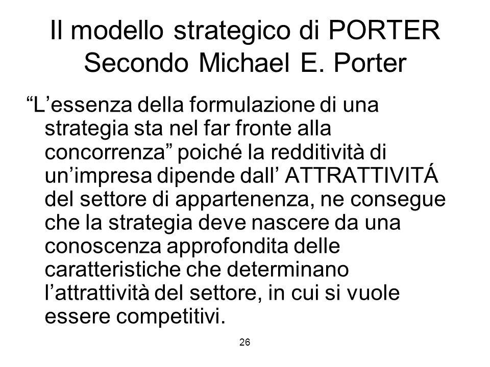 Il modello strategico di PORTER Secondo Michael E. Porter
