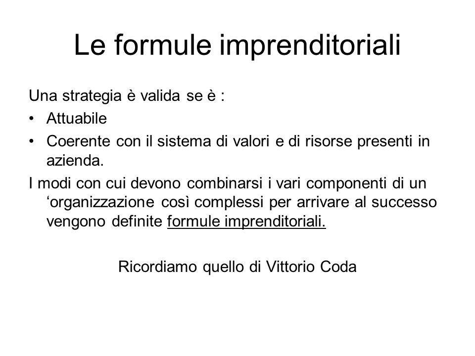 Le formule imprenditoriali