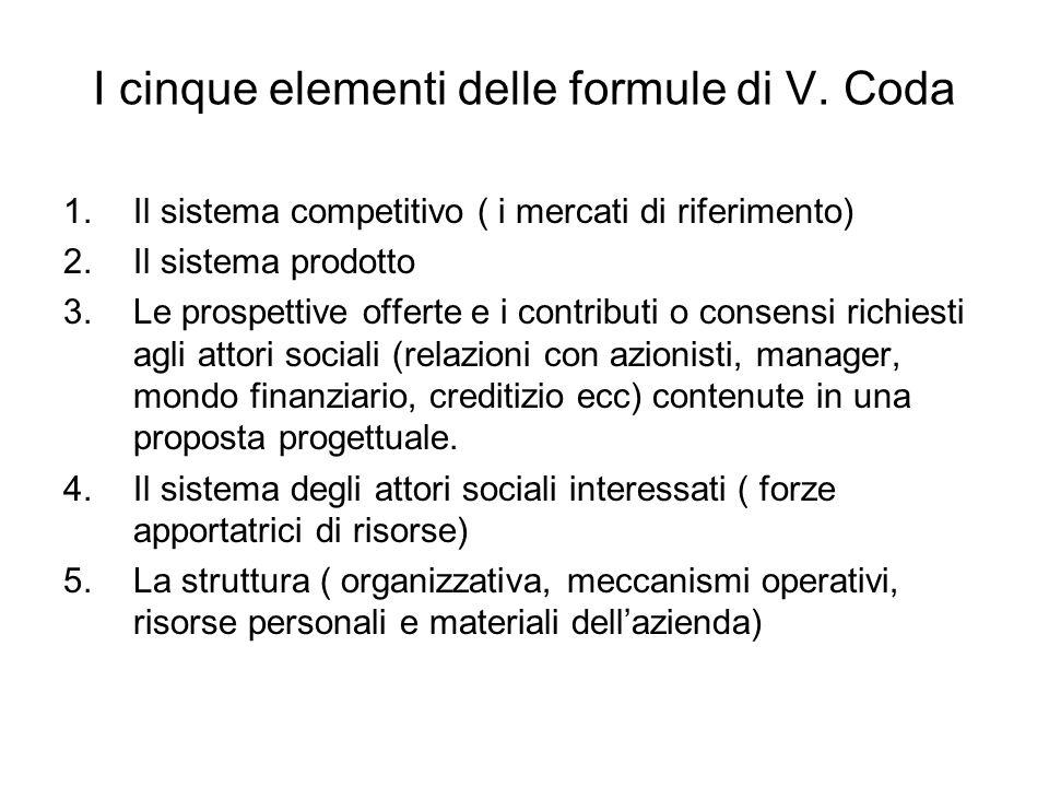 I cinque elementi delle formule di V. Coda