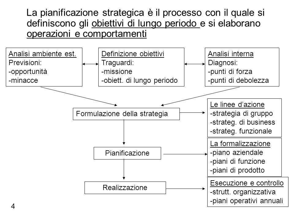 La pianificazione strategica è il processo con il quale si definiscono gli obiettivi di lungo periodo e si elaborano operazioni e comportamenti