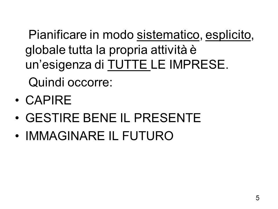 GESTIRE BENE IL PRESENTE IMMAGINARE IL FUTURO