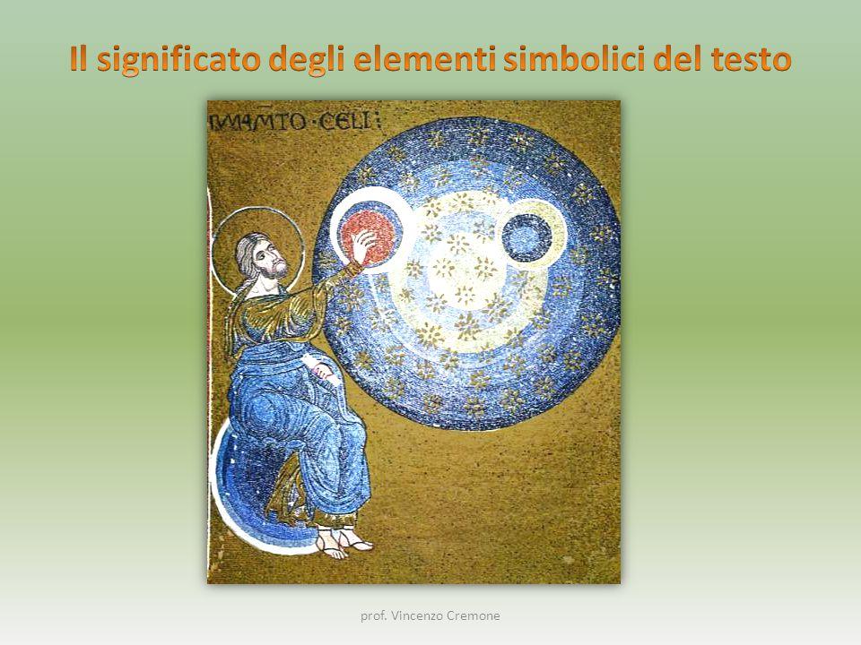 Il significato degli elementi simbolici del testo