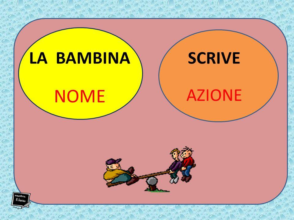 LA BAMBINA SCRIVE NOME AZIONE