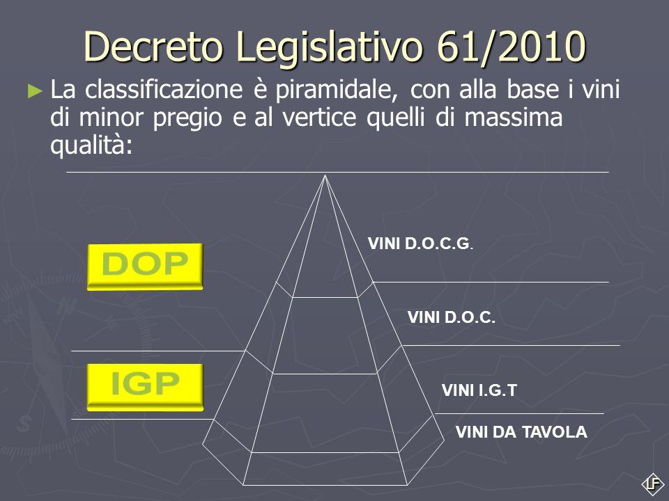 Decreto Legislativo 61/2010 DOP IGP