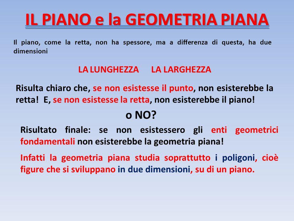 IL PIANO e la GEOMETRIA PIANA