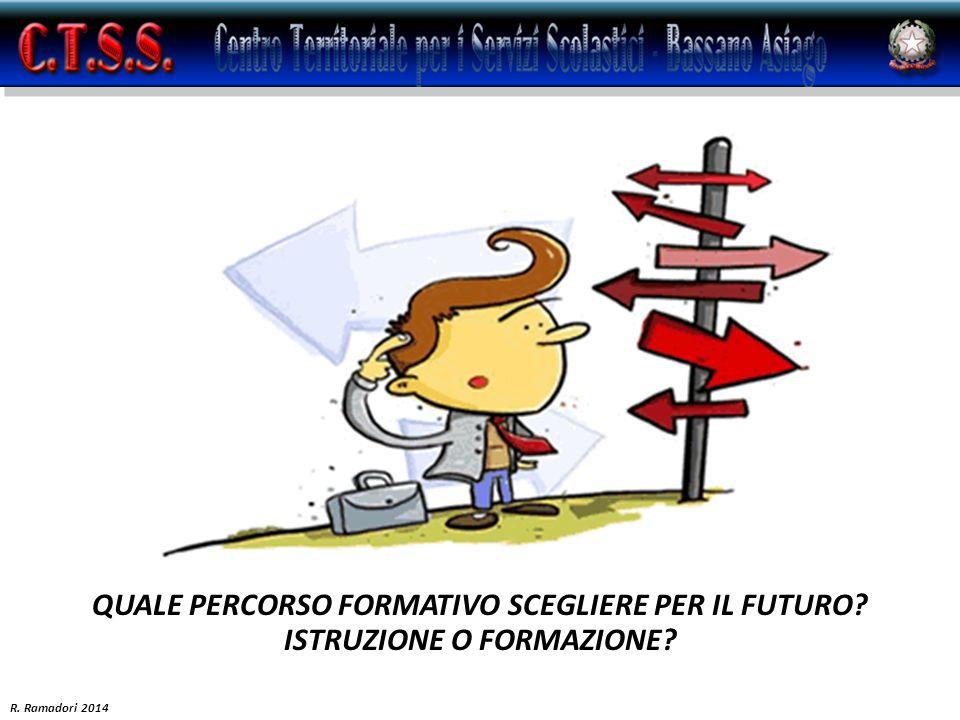 QUALE PERCORSO FORMATIVO SCEGLIERE PER IL FUTURO