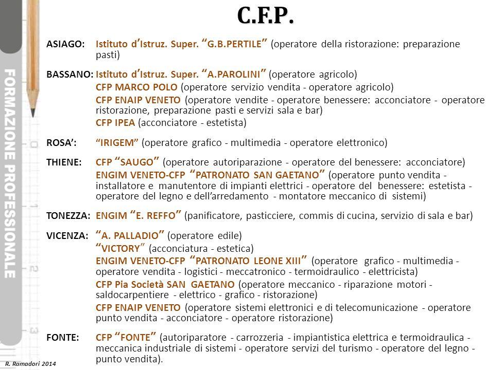 C.F.P. ASIAGO: Istituto d'Istruz. Super. G.B.PERTILE (operatore della ristorazione: preparazione pasti)