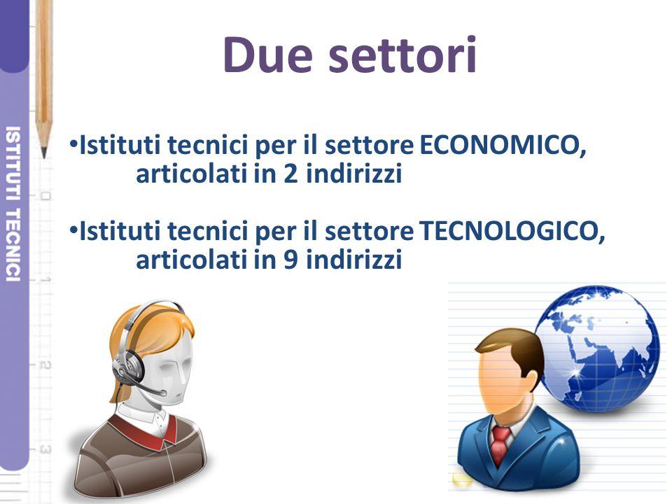 Due settori Istituti tecnici per il settore ECONOMICO,