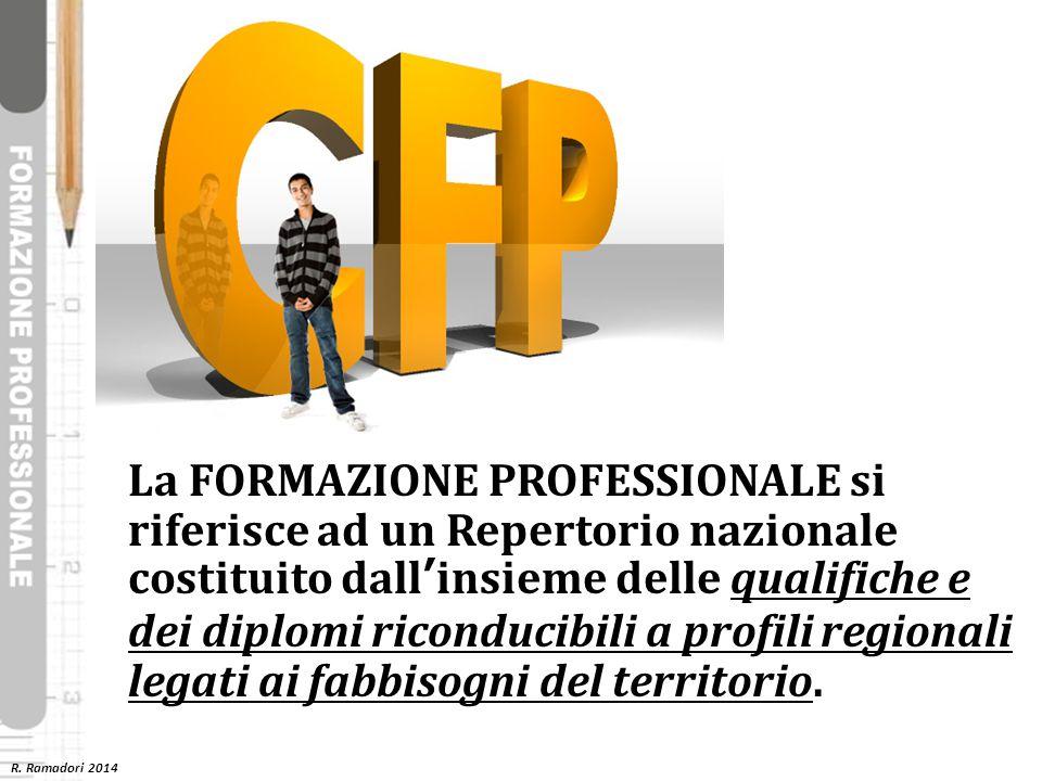 C.F.P.