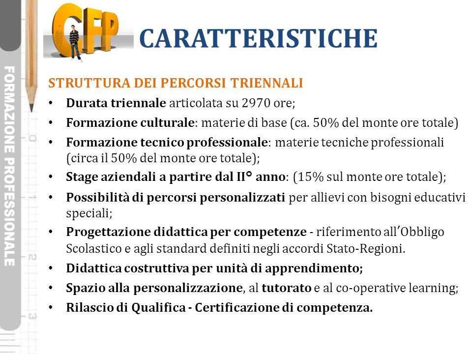CARATTERISTICHE STRUTTURA DEI PERCORSI TRIENNALI