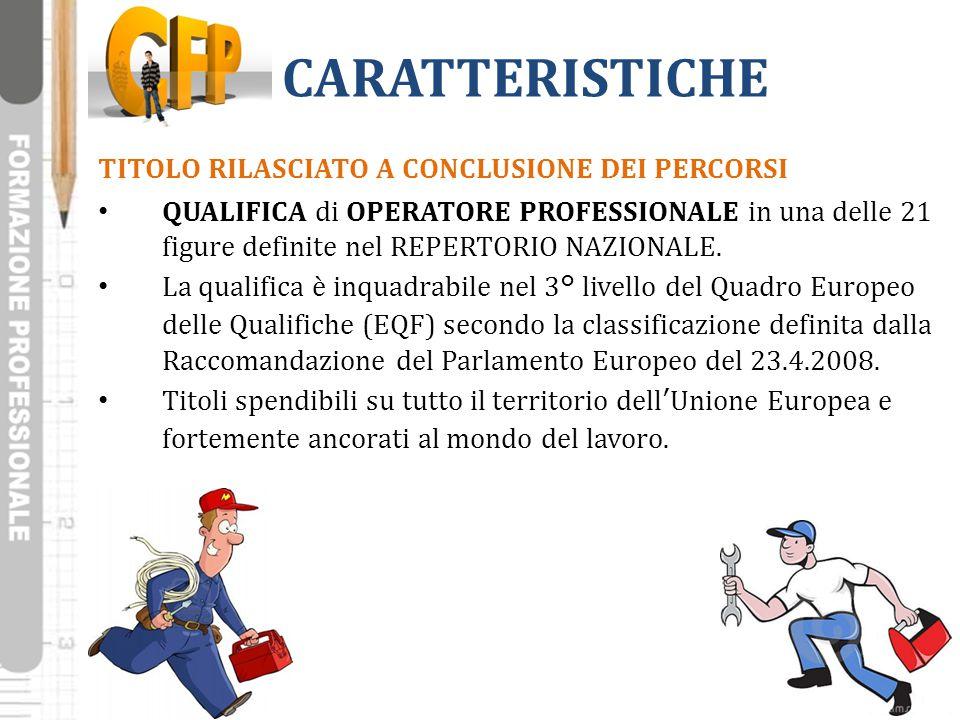CARATTERISTICHE TITOLO RILASCIATO A CONCLUSIONE DEI PERCORSI