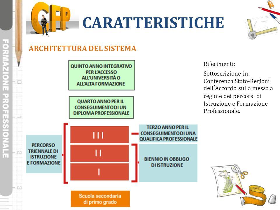 CARATTERISTICHE ARCHITETTURA DEL SISTEMA Riferimenti: