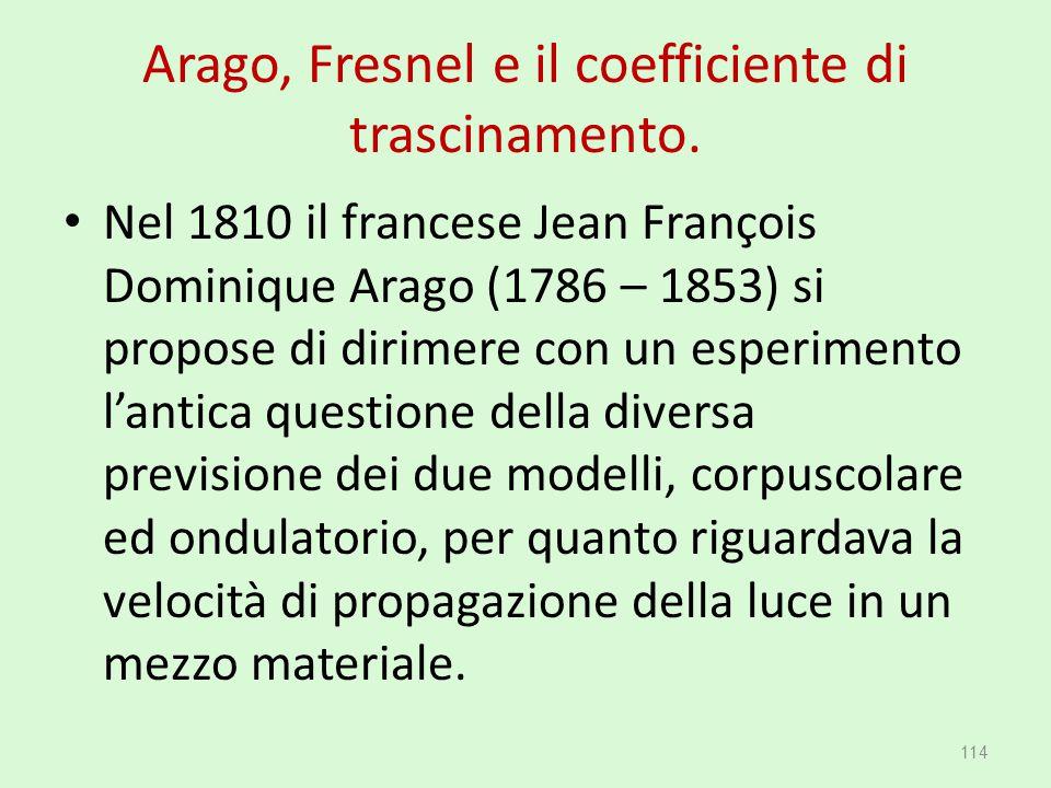 Arago, Fresnel e il coefficiente di trascinamento.