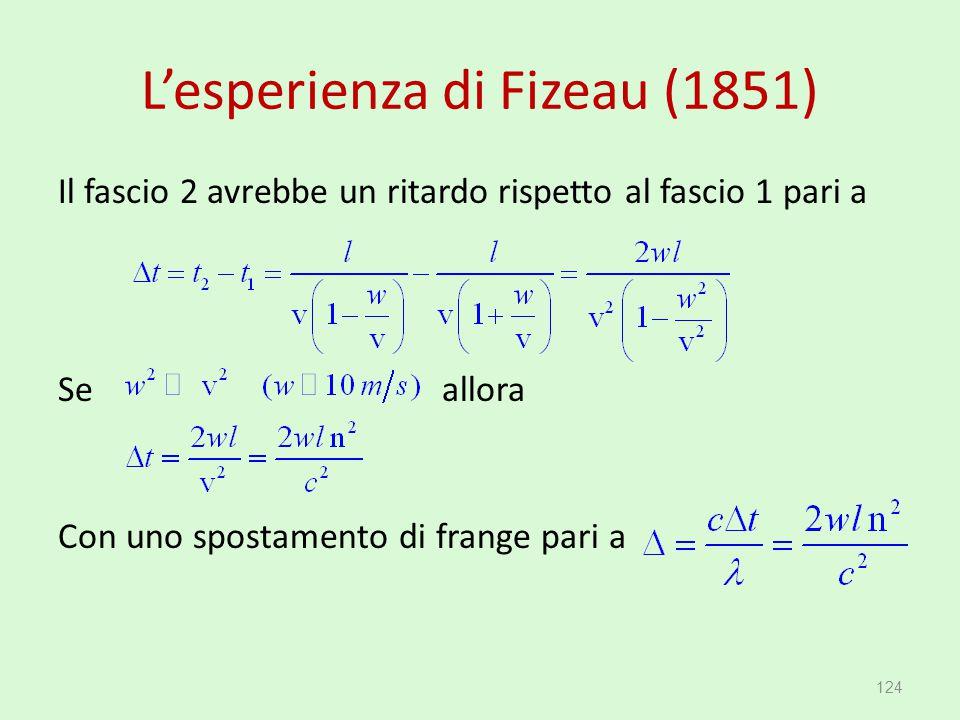 L'esperienza di Fizeau (1851)