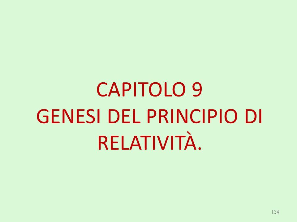 CAPITOLO 9 GENESI DEL PRINCIPIO DI RELATIVITÀ.