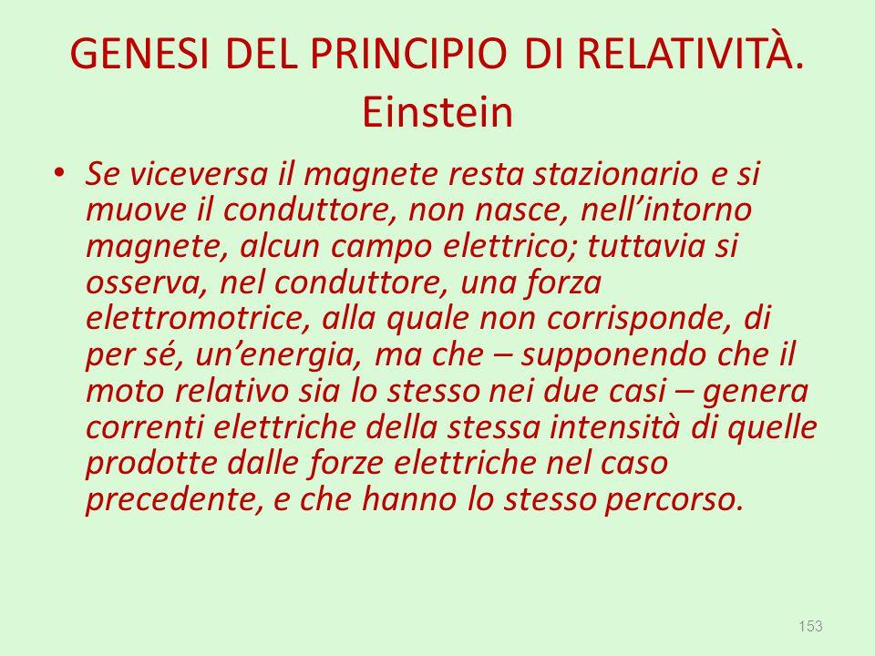 GENESI DEL PRINCIPIO DI RELATIVITÀ. Einstein