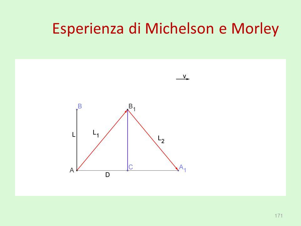 Esperienza di Michelson e Morley