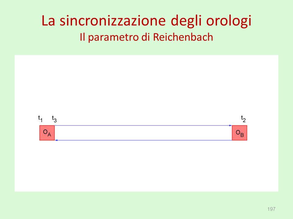 La sincronizzazione degli orologi Il parametro di Reichenbach