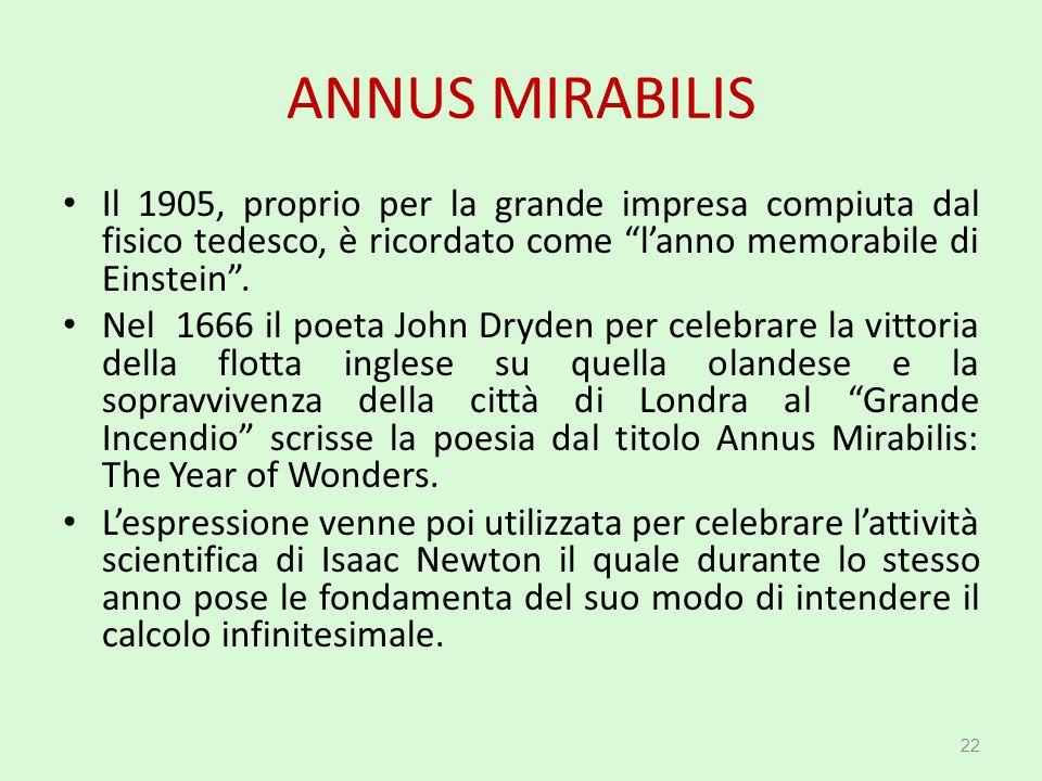 ANNUS MIRABILIS Il 1905, proprio per la grande impresa compiuta dal fisico tedesco, è ricordato come l'anno memorabile di Einstein .